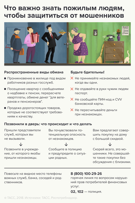 Как правильно жаловаться на банки в Роспотребнадзор, Cкорая финансовая помощь