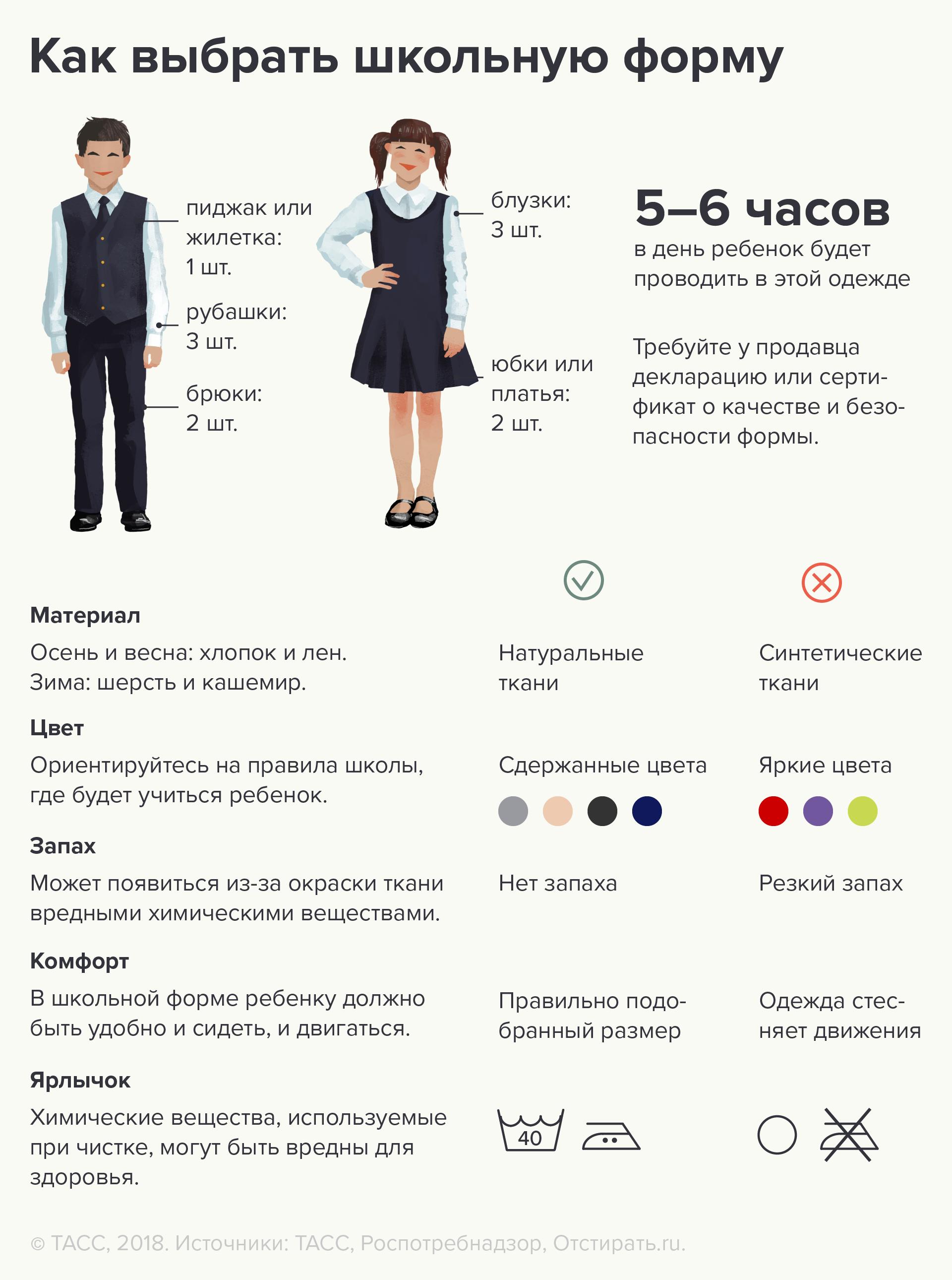 роспотребнадзор-школьная-форма