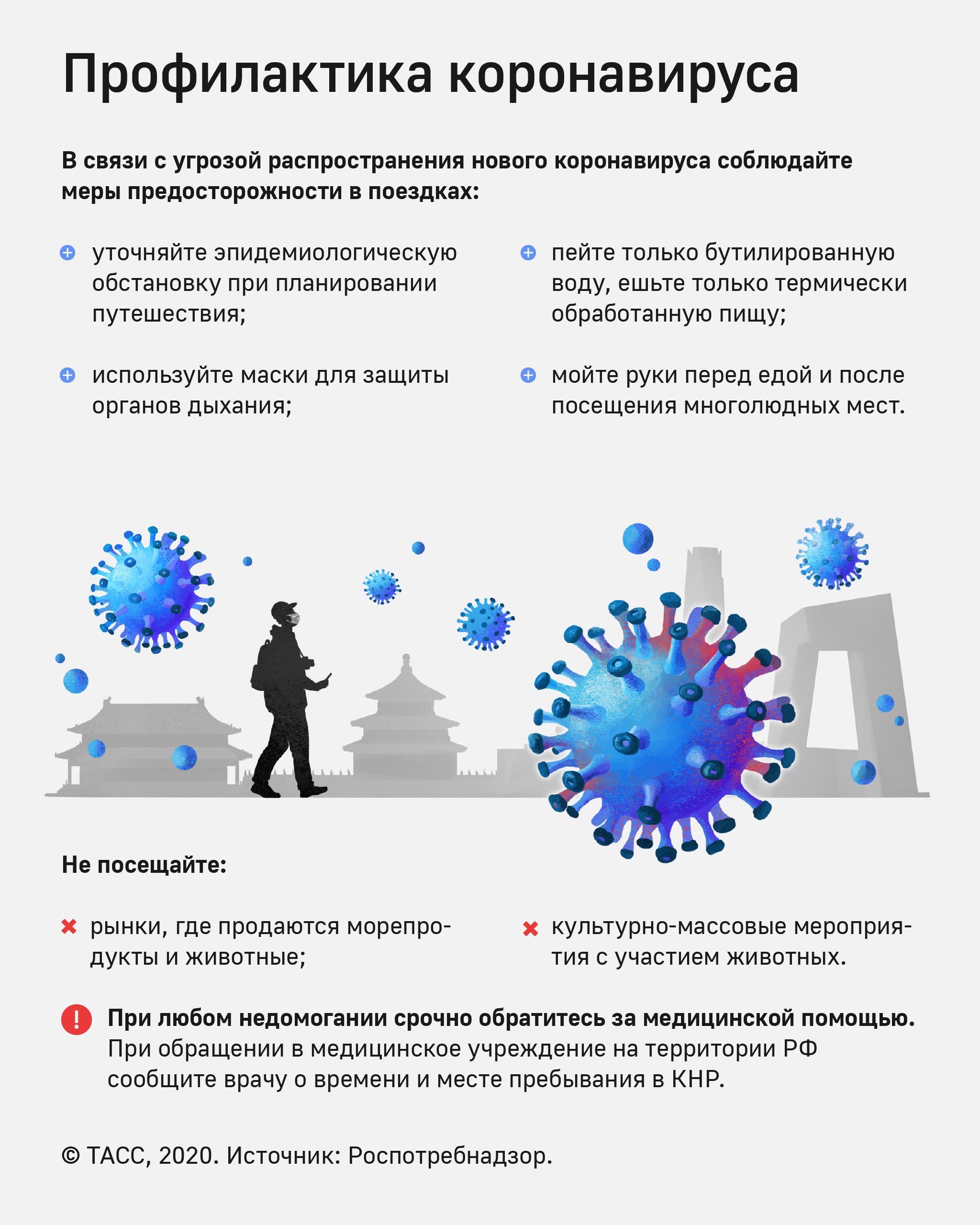 эпидемиология коронавирусов