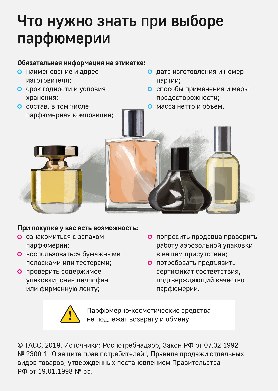 http://www.rospotrebnadzor.ru/files/pozdrav/perfume1.png