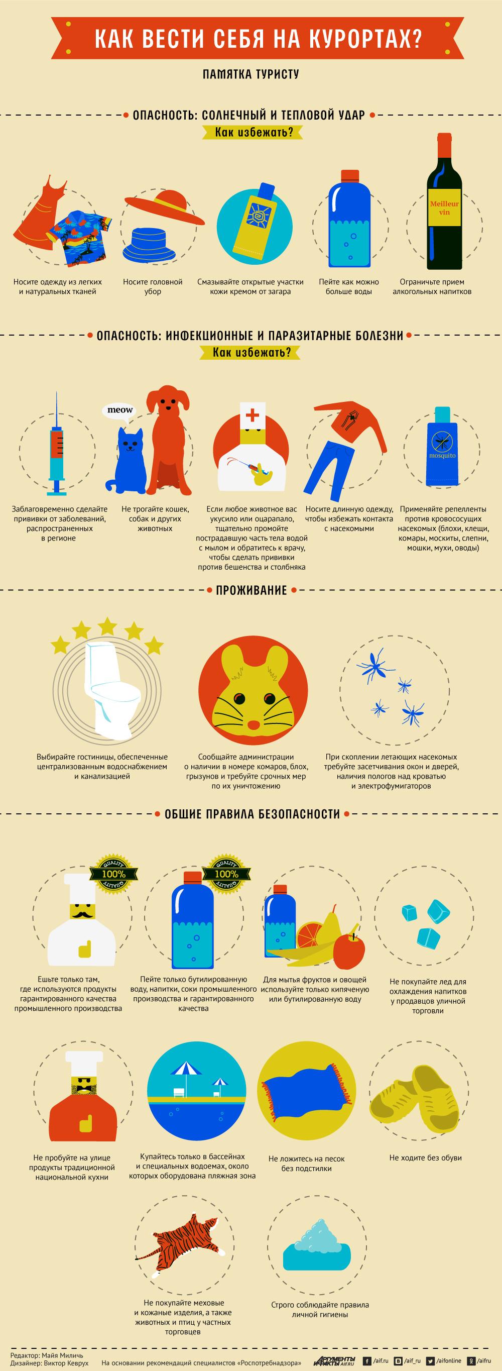 Рекомендации по сохранению здоровья в туристических поездках